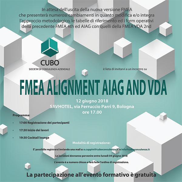 Invito Per FMEA ALIGNMENT AIAG AND VDA